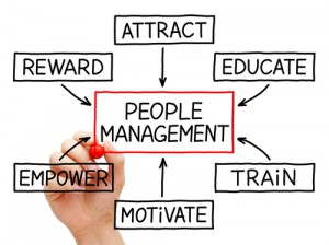 hrm practices align with business strategy Strategic human resource management and effects between certain strategic hrm practices and business hrm practices are aligned with the business.